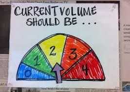 So About The Volume Chart Ms Mcletchies Classroom