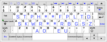 Learning Stenography Openstenoproject Plover Wiki Github