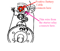 murray riding mower electrical wiring diagram images solenoid coil wiring diagram get image about wiring