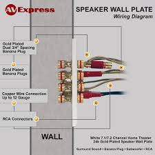 7 1 wall plate for speaker shipping av express item number 112 1642