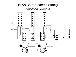 h s s wiring on off on switches please advise telecaster guitar second pass at it see green traces i ve taken a tap off of the input side of the bridge coil that s on in either position and i ve used the second pole