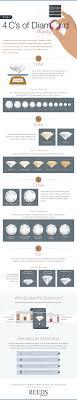 The 5 C S Of Diamonds Chart Learn The 4 Cs Of Diamond Buying Reeds Jewelers