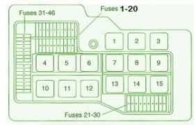 bmw fuse box diagram fuse box bmw 1994 325i diagram bmw 325i fuse box layout fuse box bmw 1994 325i diagram