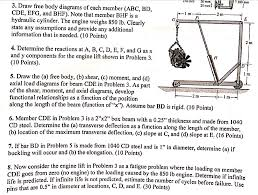 engine loading diagrams library of wiring diagram \u2022 trailer loading diagram pallet pattern solved u mn 1100mm 50 mm 25 mm 3 draw free body diagrams rh chegg com 53 foot trailer loading diagram retaining wall loading diagram