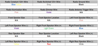 toyota camry speaker wiring wiring diagrams best 2001 camry stereo wire diagram wiring diagrams reader toyota camry rims 2001 toyota camry stereo wiring