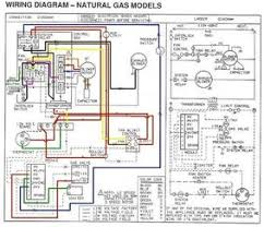 wiring diagrams hvac the wiring diagram basic hvac wiring diagrams nilza wiring diagram