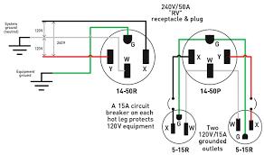 2 110v plug diagram data wiring diagram blog 110v plug wiring diagram uk wiring diagrams best 3 wire range outlet diagram 110v plug wiring