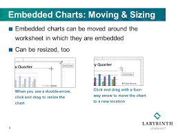 To Resize An Embedded Chart Lesson 19 Charting And Transmitting Worksheet Data Ppt