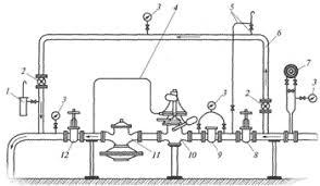 Реферат Газорегуляторные пункты и газорегуляторные установки  Газорегуляторные пункты и газорегуляторные установки