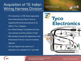 bsa wiring harness presentation Wire Harness Manufacturing Process at Wire Harness Manufacturing Business For Sale