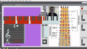 Piano Scale Finger Chart Two Octave G Major Scale On The Violin 1 2 And 3 Octaves Using Max Msp