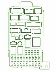 2007 element wiring diagrams manual e books honda element fuse box wiring diagrams click2005 honda element fuse box map ~ guide manual