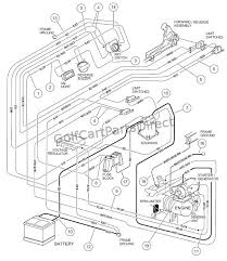 club car wiring diagram 48 volt 36 volt wiring diagram, club car club car ds wiring diagram at Club Cart Wiring Schematics