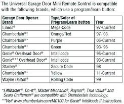 program universal garage door opener program universal garage door opener how do er garage door opener