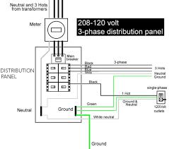 car diagram phase to single wiring 240v motor diagrams in 3 208v 230v 3 phase motor wiring diagram best 208v contemporary pics and 208v