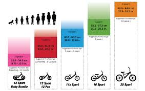 Bike Wheel Size Chart Age Strider 16 Sport