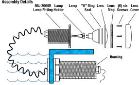 bellson electric powerite pal r underwater fibreglass light pool 6