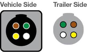 wiring diagram for four wire trailer plug the wiring diagram custom wiring brake controls towing electrical towing lights wiring diagram · flat 4 trailer wiring