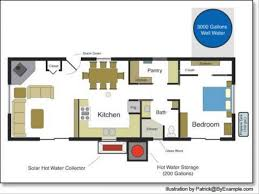 Modern 3 Bedroom House Plans Home Plans And Cost To Build In 3 Bedroom House Plans Affordable