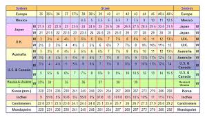 Skate Sizing Chart For Toddlers 60 Expository Womens Juniors Size Conversion Chart