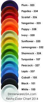 Pyrex Color Chart Fiesta Color Chart 2014 Poppy Replaced Flamingo