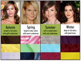 Color Me Beautiful Spring Color Chart According To Carole Jackson Of The Book Color Me Beautiful
