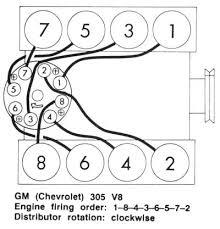 pontiac hei distributor wiring diagram on pontiac images free Chevy 305 Wiring Diagram chevy 305 firing order diagram chevy 350 motor wiring diagram distributor cap diagram chevy 305 distributor wiring diagram
