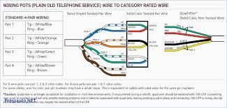 cat v wiring diagram cat 5 wiring diagram wall jack wiring cat 5 wiring diagram pdf at Cat V Wiring Diagram