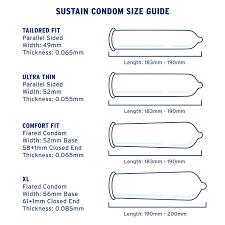 Sustain Natural Latex Condoms Tailored Fit Fda Cleared Nitrosamine Free Non Gmo Fair Trade 10 Count