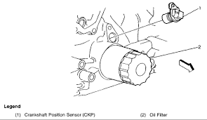 99 grand am 2 4 engine diagram wiring diagram libraries 99 grand am 2 4 engine diagram