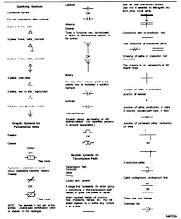 ansi wiring diagram symbols ansi wiring diagrams online showing post media for graphic standards electrical symbols