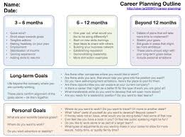 5 year career plan example career plan example under fontanacountryinn com
