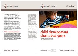 Stages Of Childhood Development Chart Child Development Chart 0
