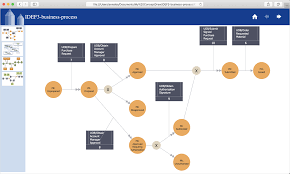 Visio Web Page Design How To Save A Diagram As A Web Page Conceptdraw Diagram