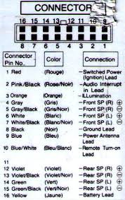 alpine car stereo wiring diagram wiring diagram pioneer wiring harness color code get image about
