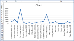 Free Graph Templates Excel Line Graph Featured Freepowerpointtemplates