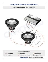 subwoofer wiring diagrams 2 svc 8 ohm mono