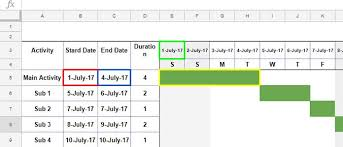 Gantt Chart Using Google Sheets Create Gantt Chart Using Formulas And Formatting In A