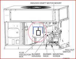 for carrier gas package unit wiring diagrams for auto wiring carrier 48xp wiring diagram carrier auto wiring diagram schematic on for carrier gas package unit wiring