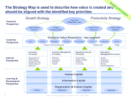 Strategic Plan Template Download A Simple Strategic Plan Template By ExMcKinsey Consultants 5