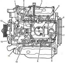 similiar 1997 7 3 engine diagram keywords ford 7 3 powerstroke diesel engine diagram image details