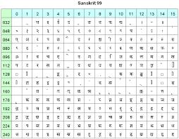 Barakhadi Hindi Chart For Hindi Swar And Vyanjan Chart With