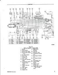 allis chalmers b wiring diagram wiring diagram website Simplicity Legacy Wiring-Diagram allis chalmers b wiring diagram