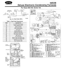wiring diagram carrier furnace wiring image wiring old furnace wiring diagram weathermaker old auto wiring diagram on wiring diagram carrier furnace