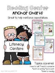 Read To Someone Anchor Chart Worksheets Teaching Resources