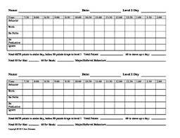 Token Reward System Chart Token Economy Behavior Charts Level System Levels 1 4