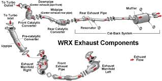 exhaust faq page 6