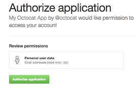basics of authentication github docs