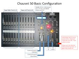 this doent is meant as a simple guide to familiarize users with the chauvet stagedesigner 50 dmx light controller as it s configured for the geneva