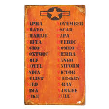 Jump to navigation jump to search. Vintage Sign With Phonetic Alphabet Call Sign Letters Ebth